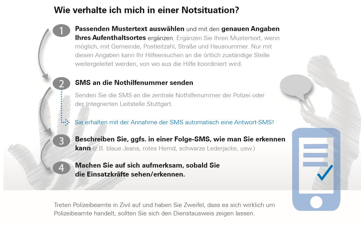 sms_verhalten_notsituation
